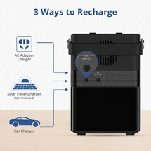 3 ways to recharge